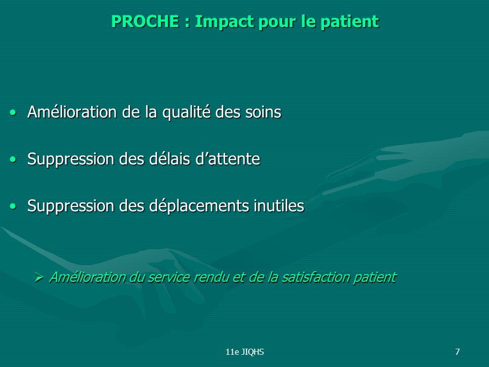 PROCHE : Impact pour le patient