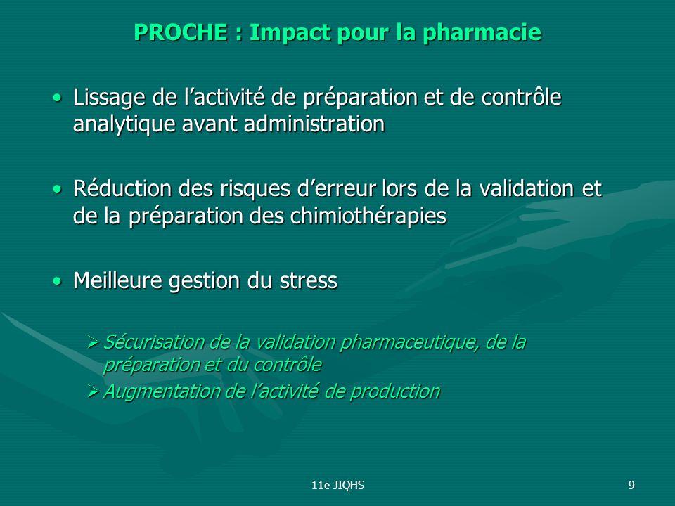 PROCHE : Impact pour la pharmacie