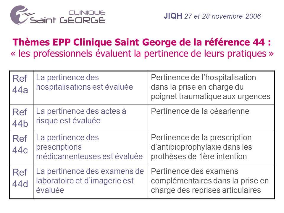 Thèmes EPP Clinique Saint George de la référence 44 : « les professionnels évaluent la pertinence de leurs pratiques »