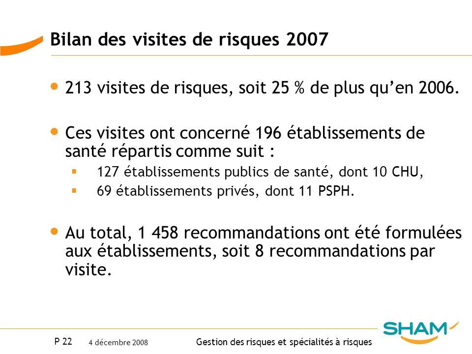 Bilan des visites de risques 2007