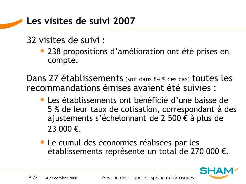 Les visites de suivi 2007 32 visites de suivi :