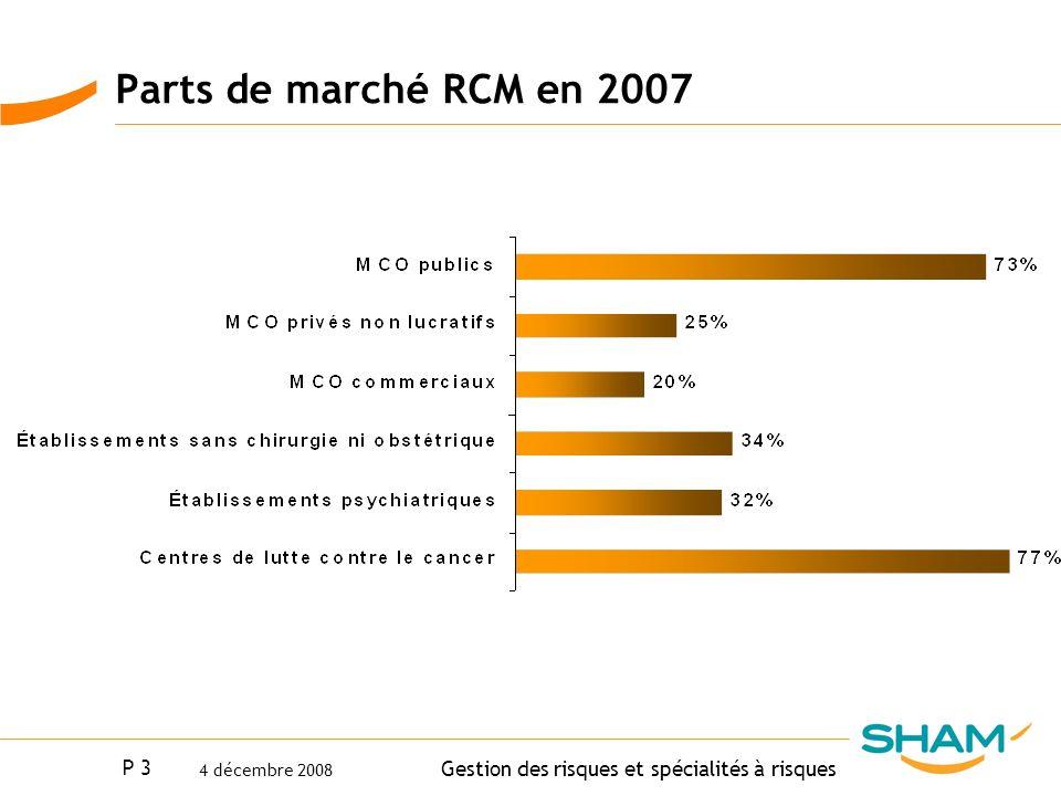 Parts de marché RCM en 2007 4 décembre 2008