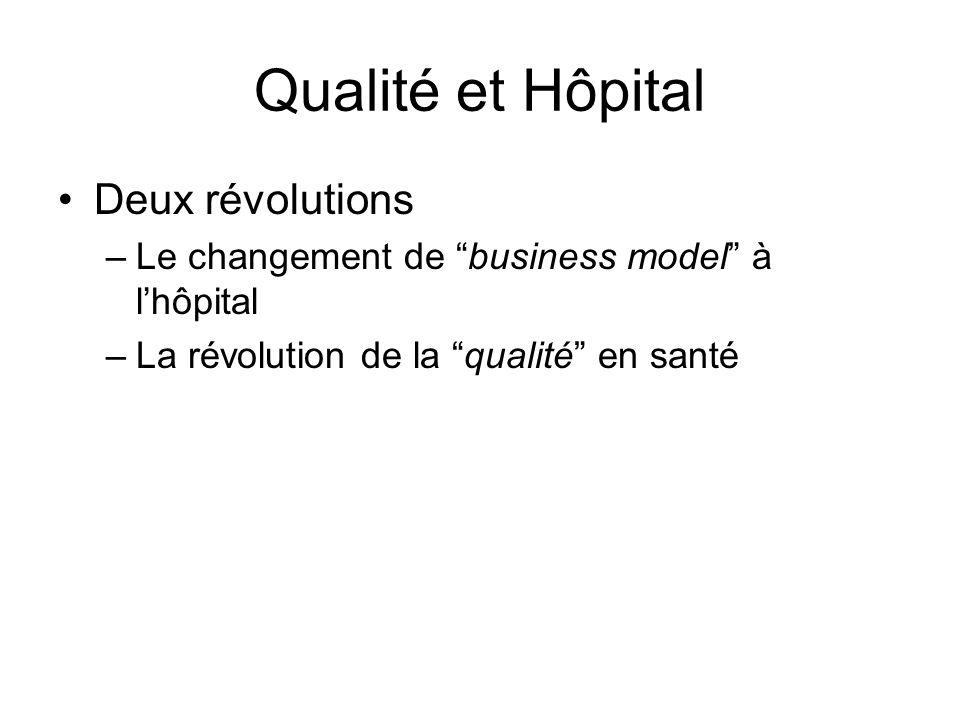 Qualité et Hôpital Deux révolutions