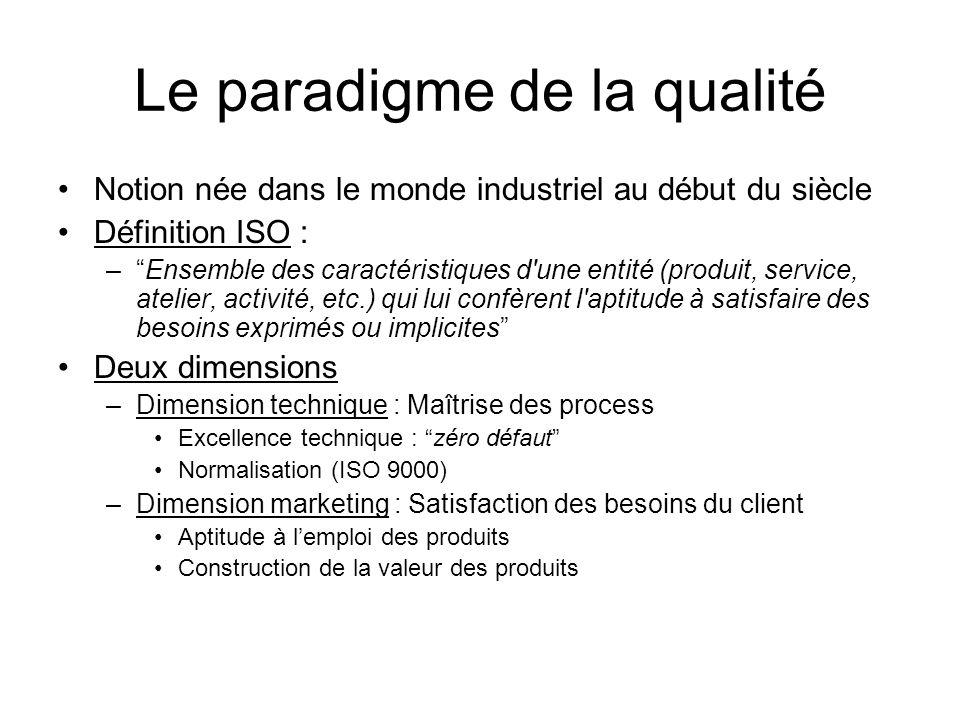 Le paradigme de la qualité