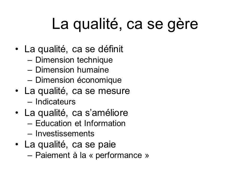 La qualité, ca se gère La qualité, ca se définit