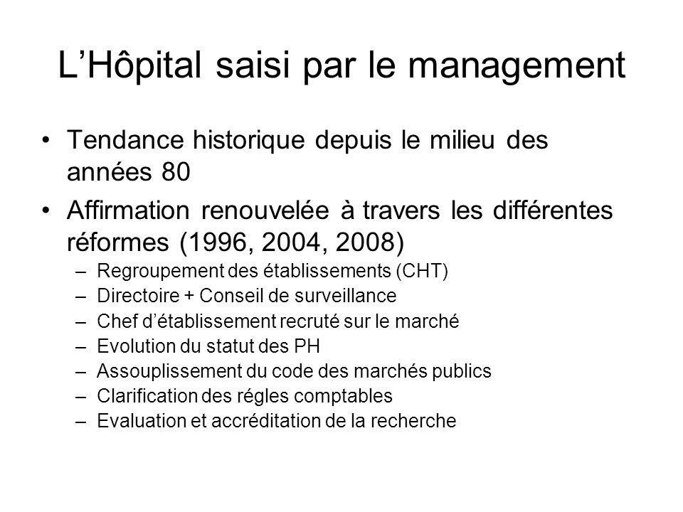 L'Hôpital saisi par le management