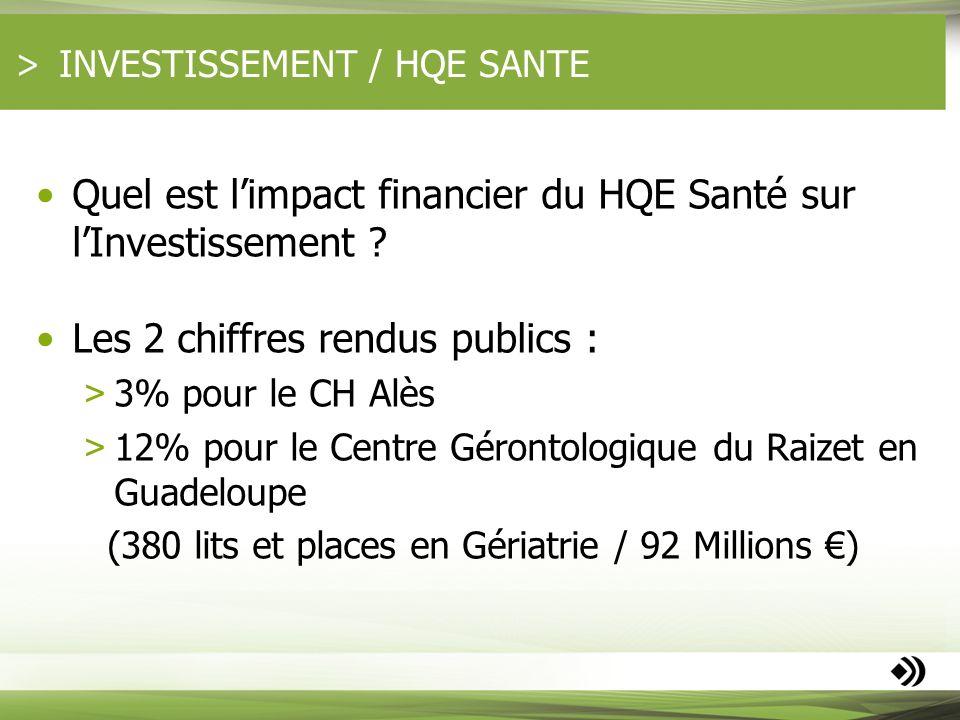 INVESTISSEMENT / HQE SANTE