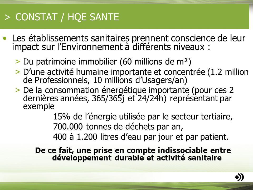 CONSTAT / HQE SANTE Les établissements sanitaires prennent conscience de leur impact sur l'Environnement à différents niveaux :