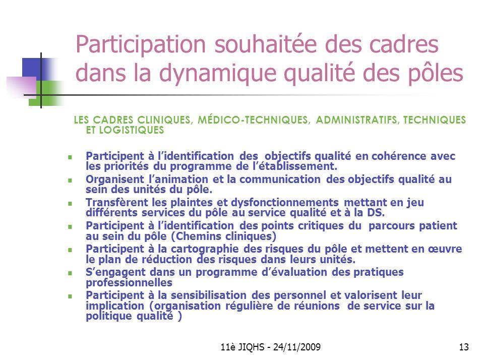 Participation souhaitée des cadres dans la dynamique qualité des pôles