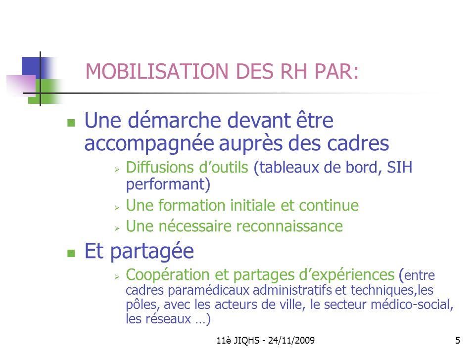 MOBILISATION DES RH PAR: