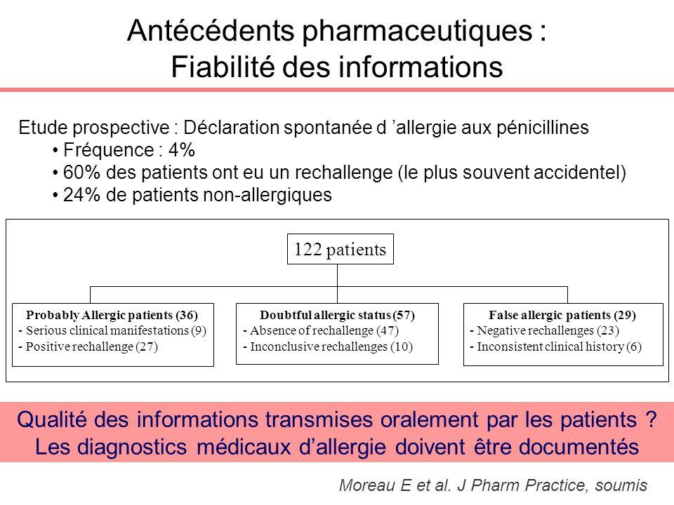 Antécédents pharmaceutiques : Fiabilité des informations