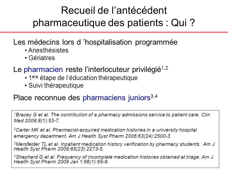 Recueil de l'antécédent pharmaceutique des patients : Qui