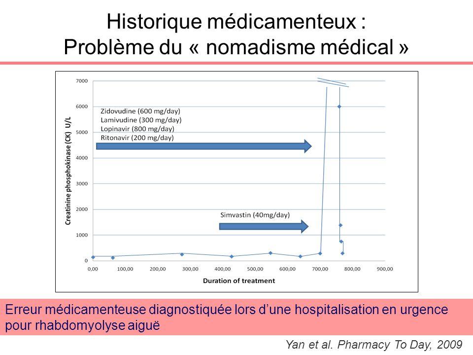 Historique médicamenteux : Problème du « nomadisme médical »