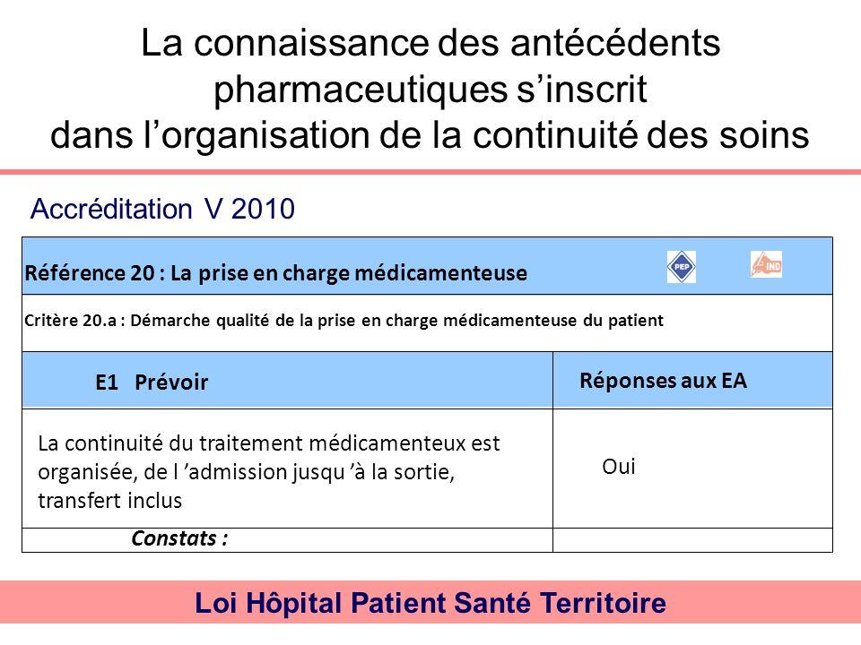 Loi Hôpital Patient Santé Territoire