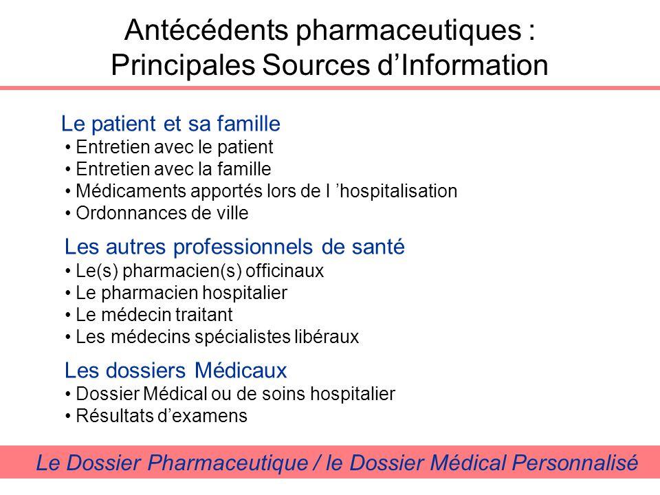 Antécédents pharmaceutiques : Principales Sources d'Information