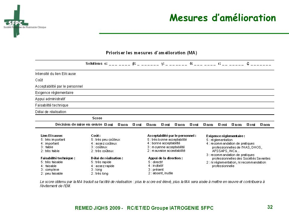 REMED JIQHS 2009 - RC/ET/ED Groupe IATROGENIE SFPC