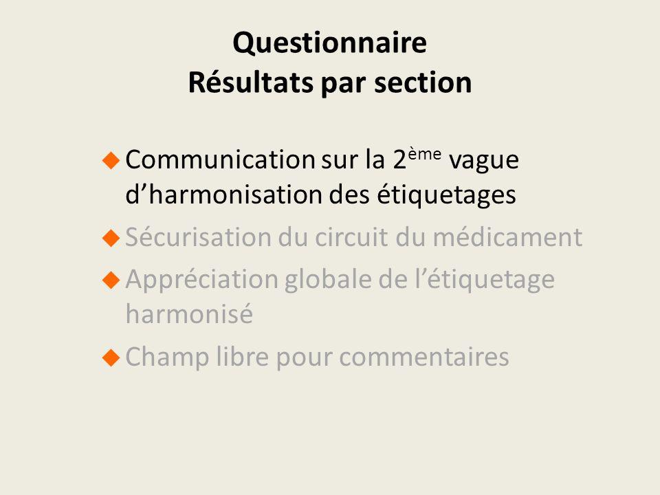 Questionnaire Résultats par section