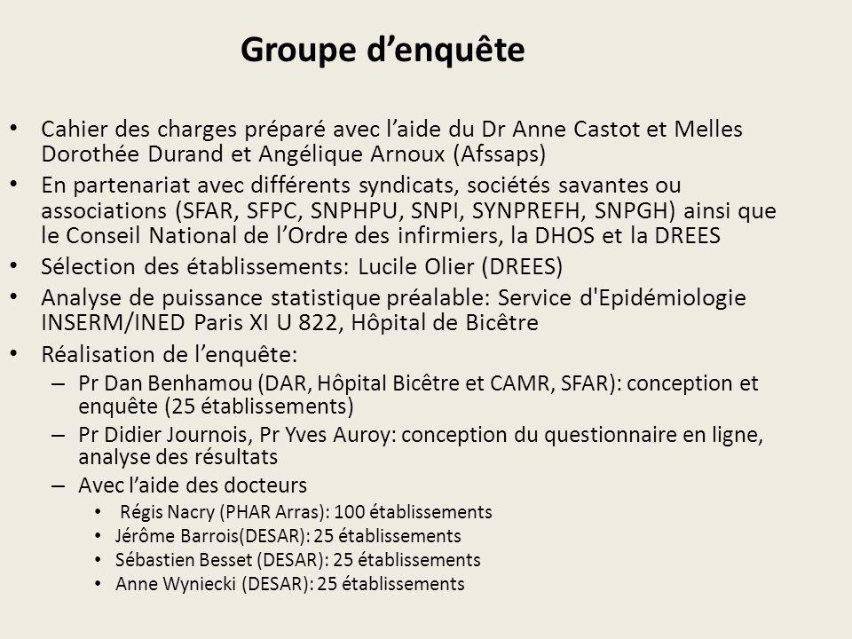 Groupe d'enquête Cahier des charges préparé avec l'aide du Dr Anne Castot et Melles Dorothée Durand et Angélique Arnoux (Afssaps)