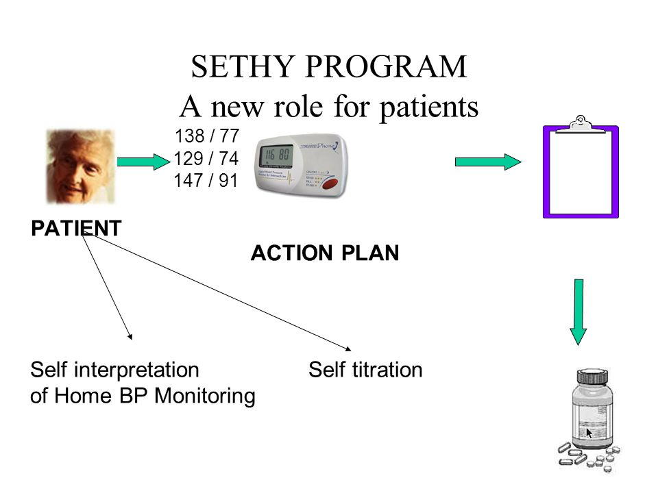 SETHY PROGRAM A new role for patients