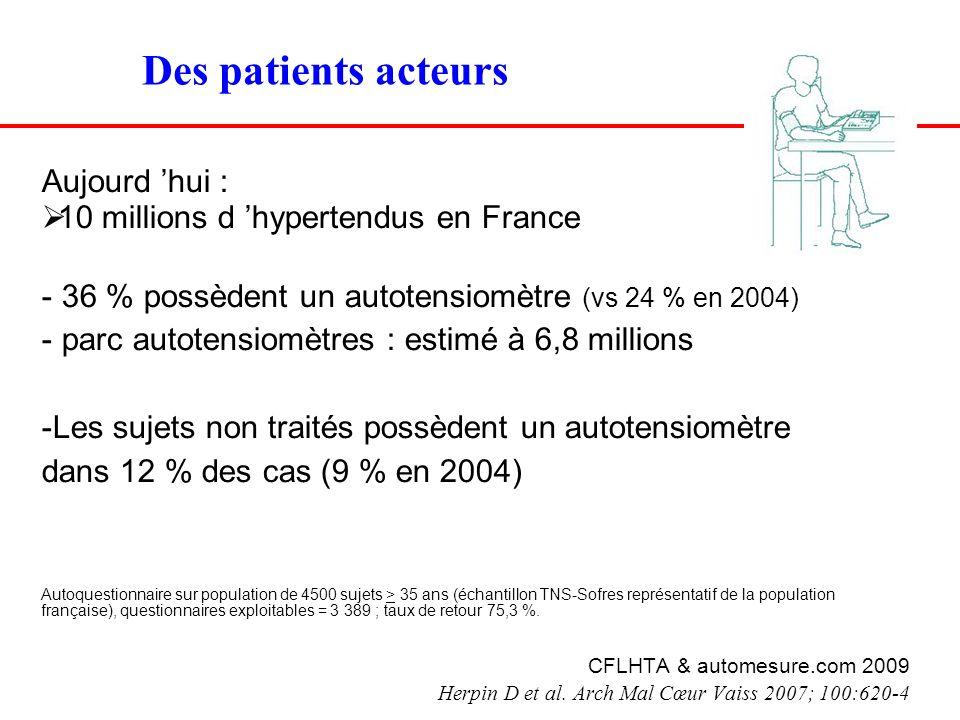 Des patients acteurs Aujourd 'hui :