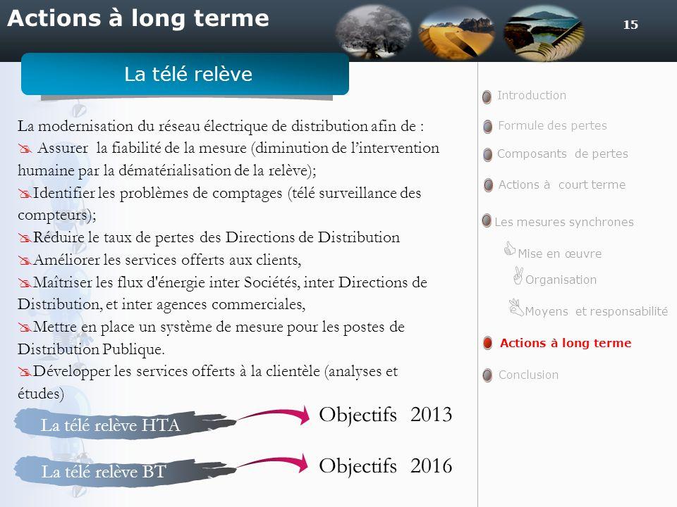 Actions à long terme Objectifs 2013 Objectifs 2016 La télé relève