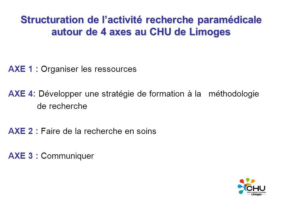 Structuration de l'activité recherche paramédicale autour de 4 axes au CHU de Limoges