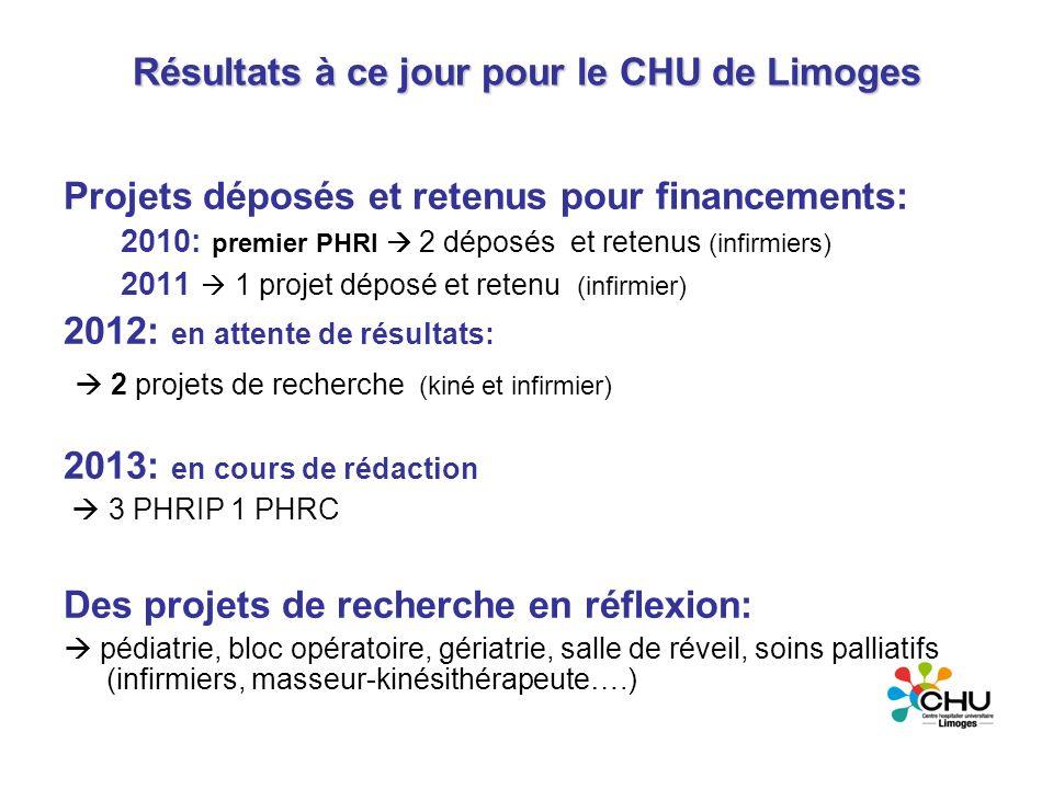 Résultats à ce jour pour le CHU de Limoges