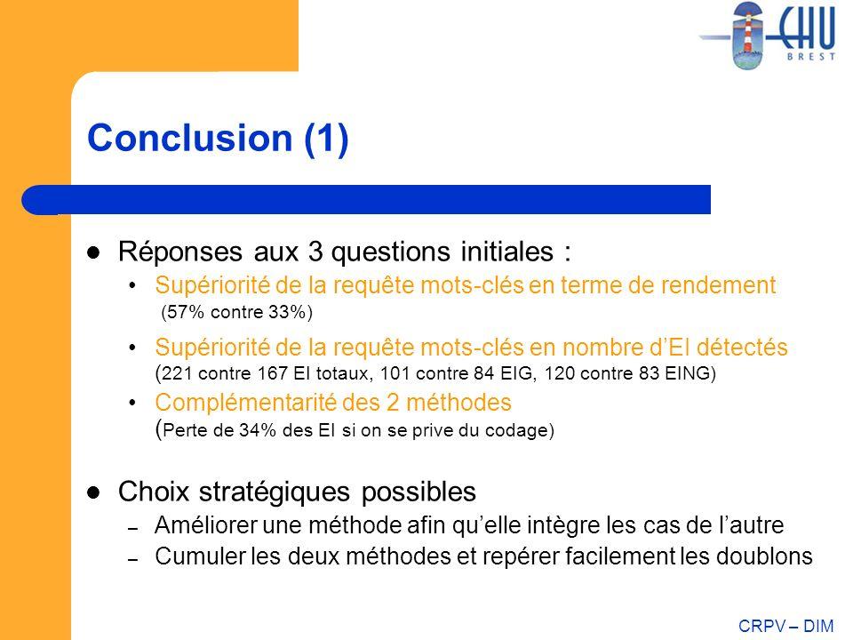 Conclusion (1) Réponses aux 3 questions initiales :