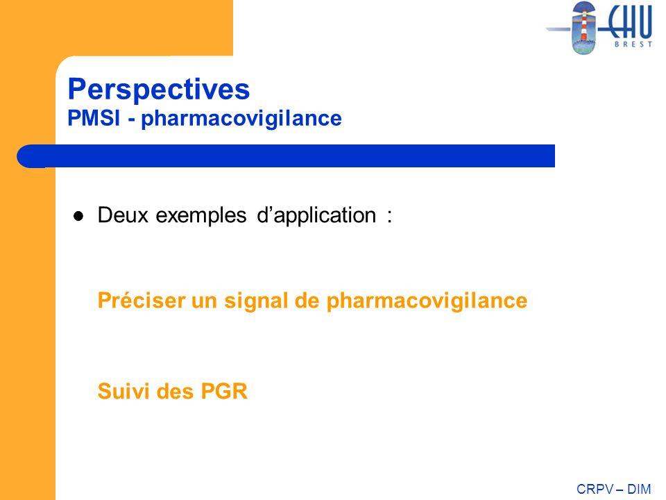 Perspectives PMSI - pharmacovigilance