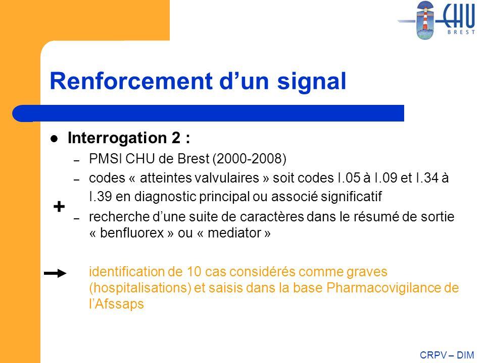 Renforcement d'un signal