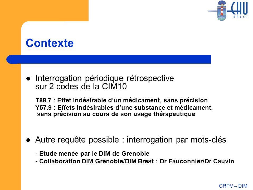 Contexte Interrogation périodique rétrospective sur 2 codes de la CIM10. T88.7 : Effet indésirable d'un médicament, sans précision.