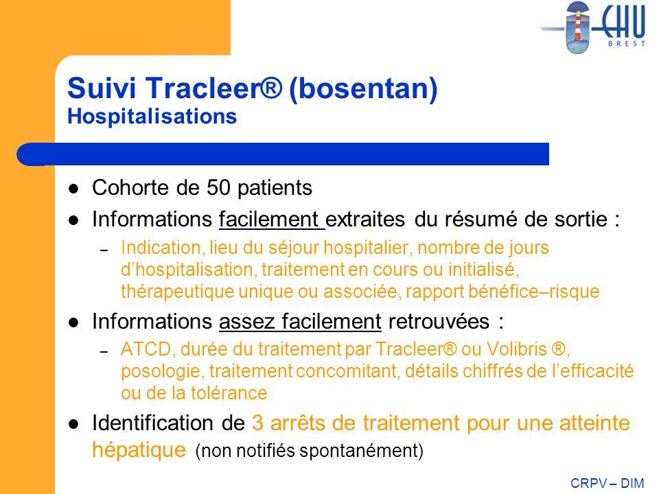 Suivi Tracleer® (bosentan) Hospitalisations