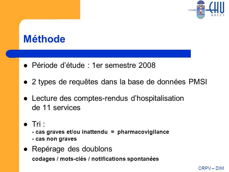 Méthode Période d'étude : 1er semestre 2008