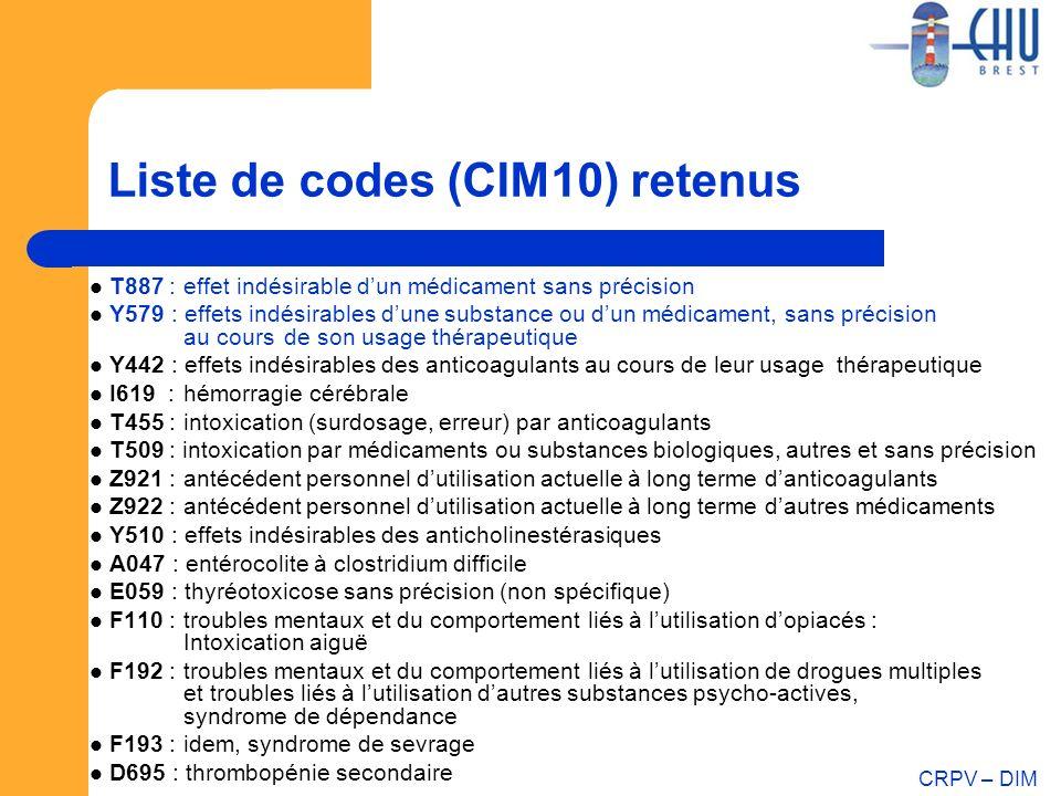 Liste de codes (CIM10) retenus