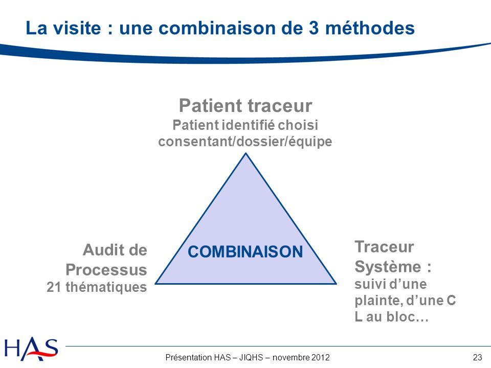 Patient identifié choisi consentant/dossier/équipe