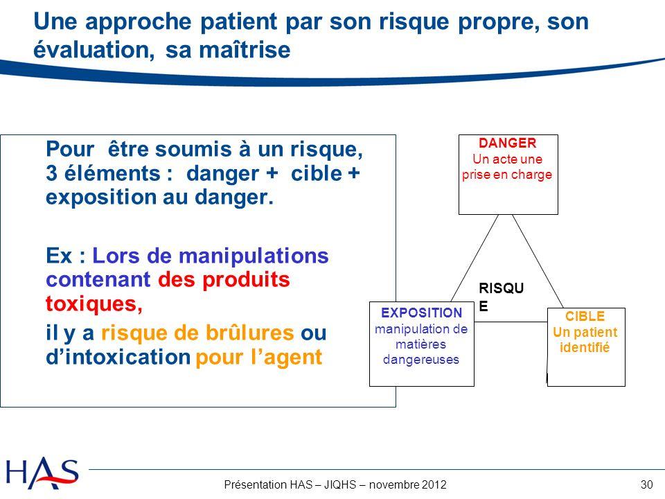 Une approche patient par son risque propre, son évaluation, sa maîtrise