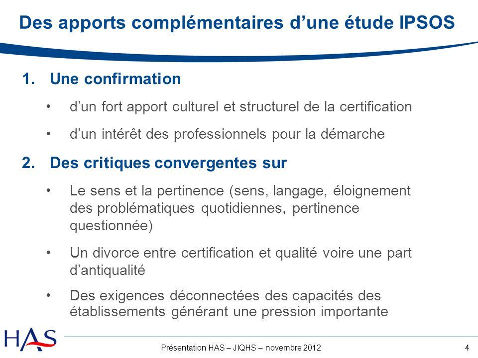 Des apports complémentaires d'une étude IPSOS