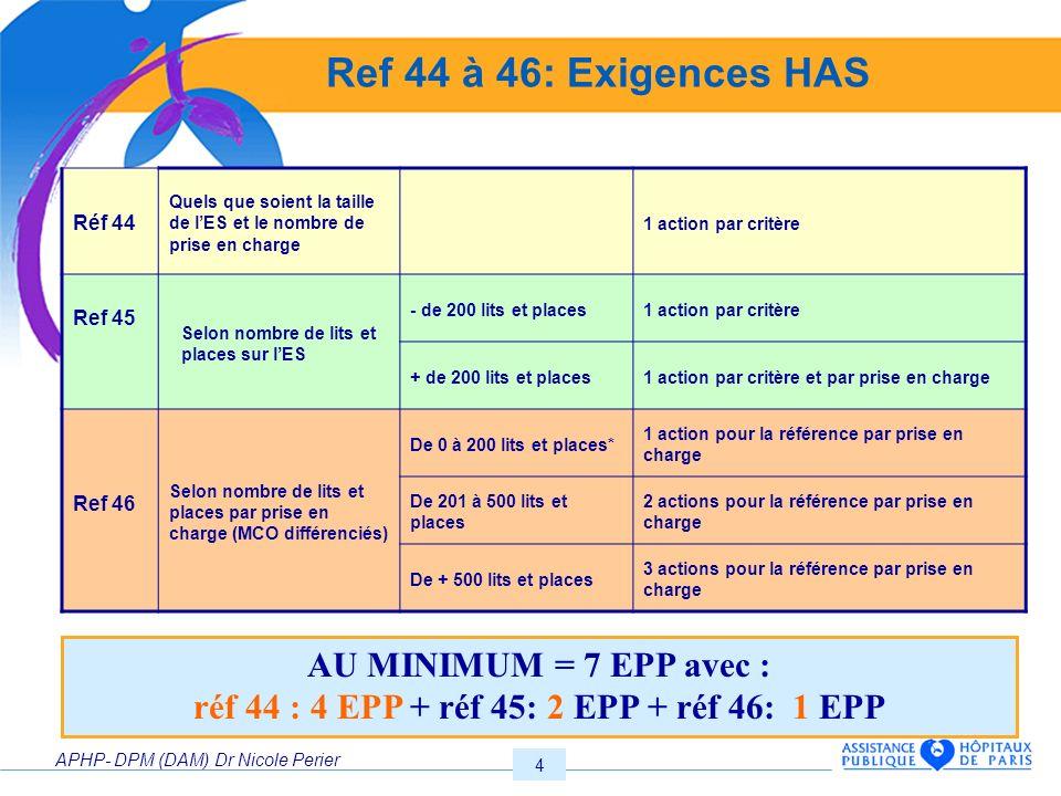 réf 44 : 4 EPP + réf 45: 2 EPP + réf 46: 1 EPP