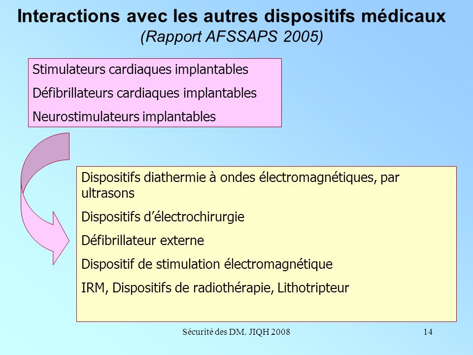 Interactions avec les autres dispositifs médicaux (Rapport AFSSAPS 2005)