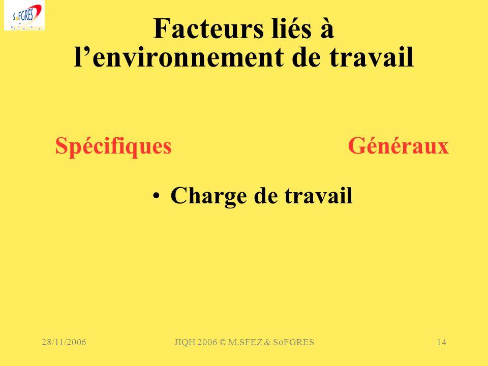 Facteurs liés à l'environnement de travail