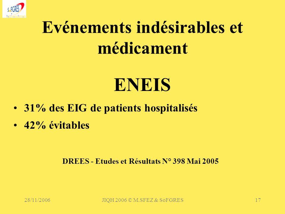 Evénements indésirables et médicament