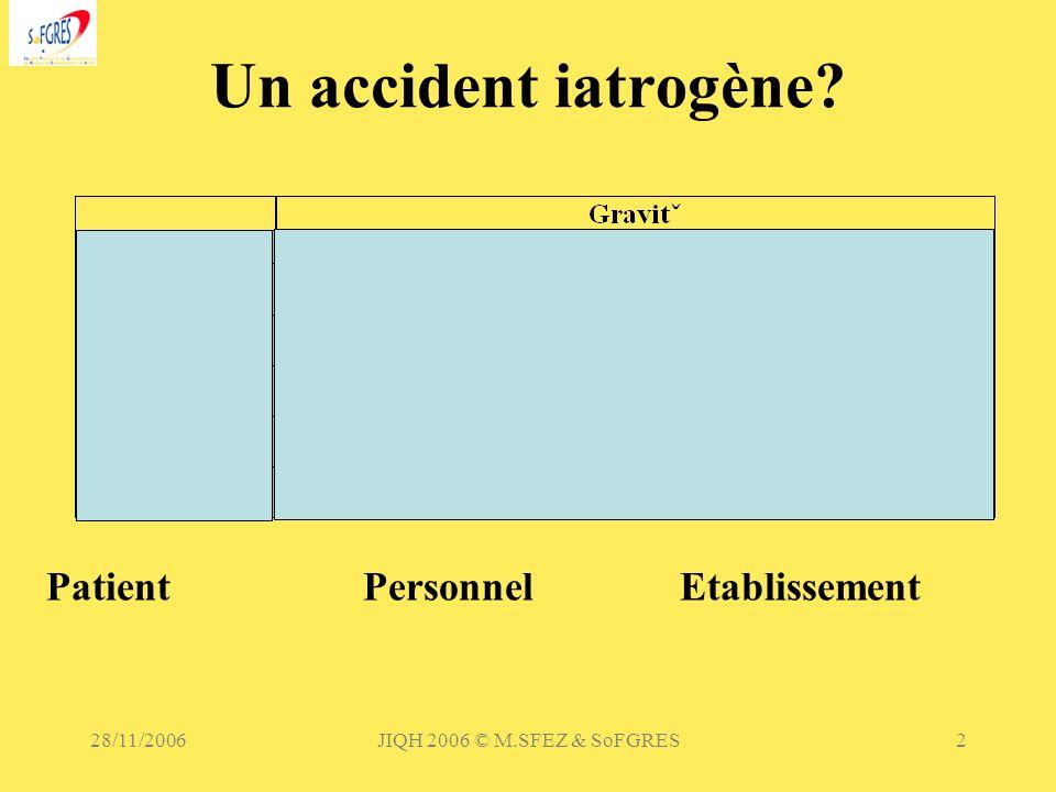 Un accident iatrogène Patient Personnel Etablissement 28/11/2006