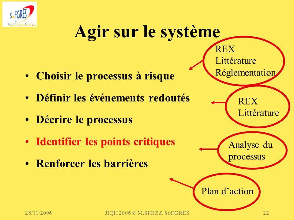 Agir sur le système Choisir le processus à risque