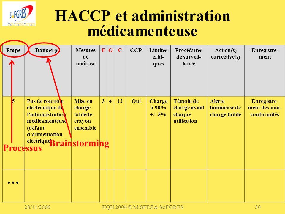 HACCP et administration médicamenteuse