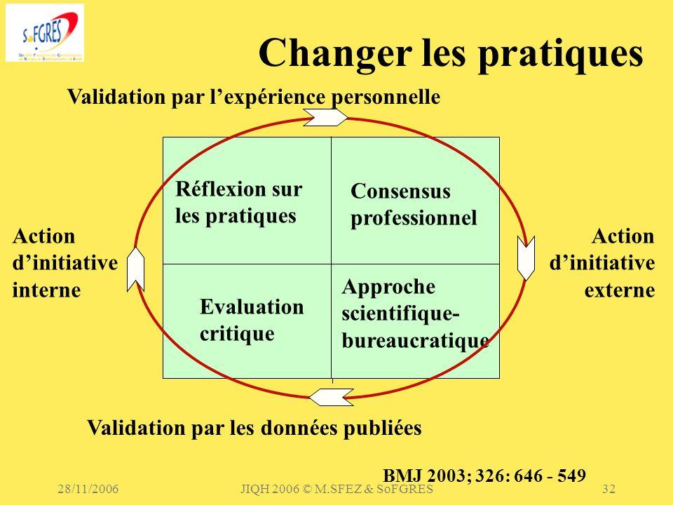 Changer les pratiques Validation par l'expérience personnelle