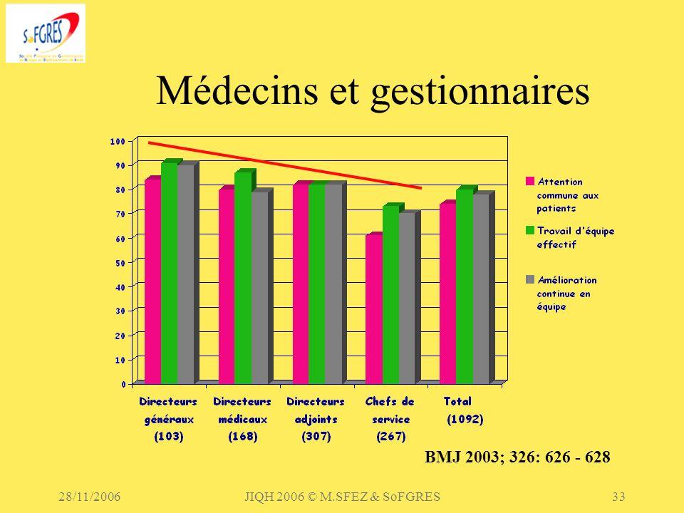 Médecins et gestionnaires