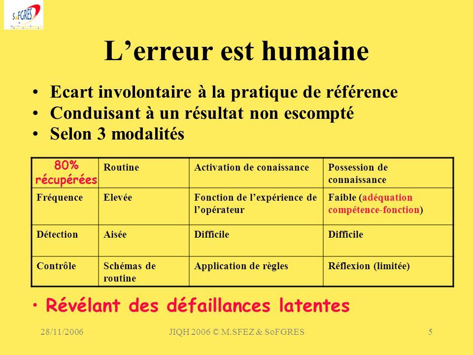 L'erreur est humaine Ecart involontaire à la pratique de référence