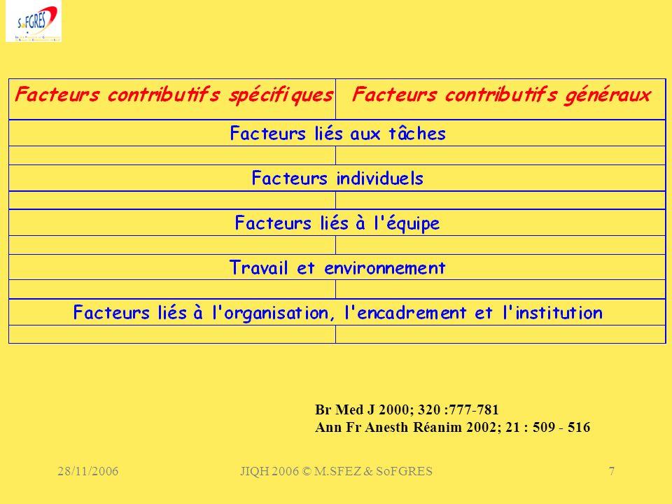 Ann Fr Anesth Réanim 2002; 21 : 509 - 516