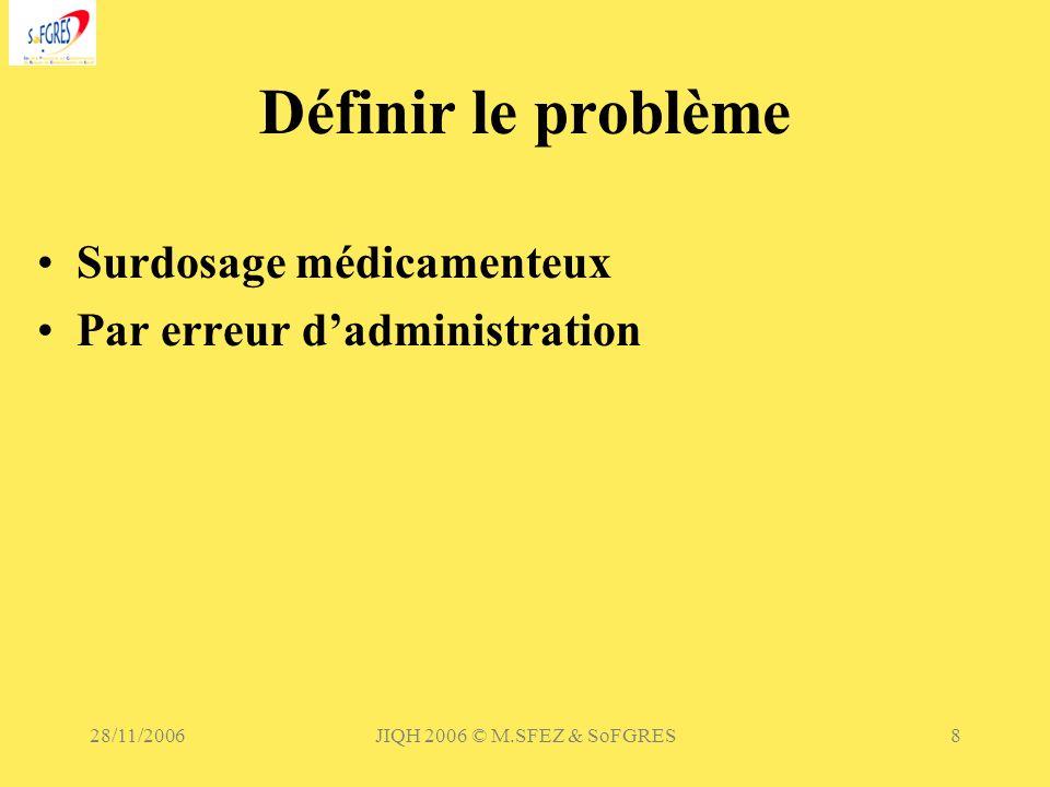 Définir le problème Surdosage médicamenteux