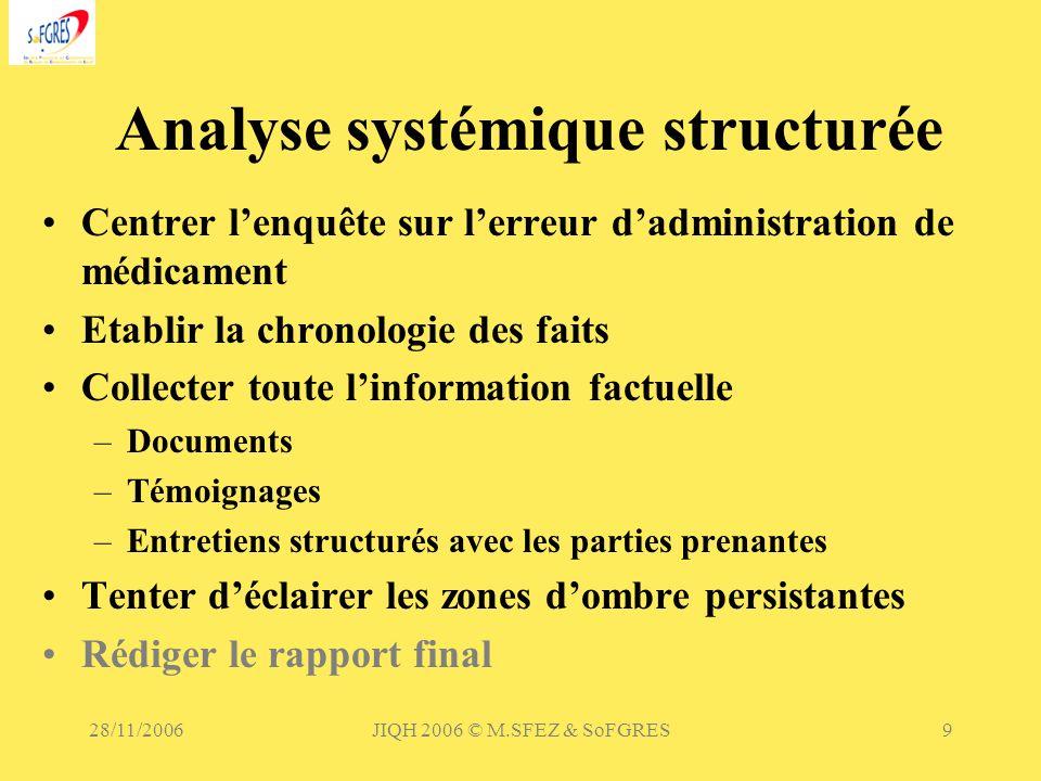 Analyse systémique structurée